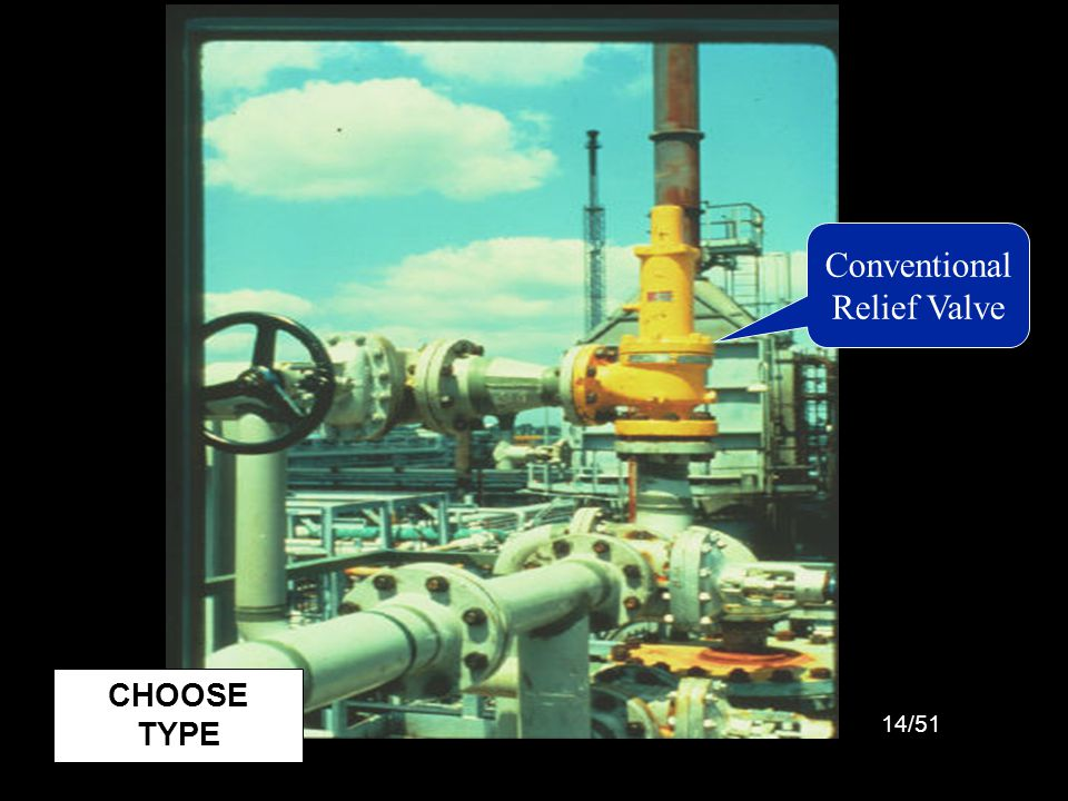 15/51 Superimposed Back Pressure Pressure in discharge header before valve opens Can be constant or variable CHOOSE TYPE