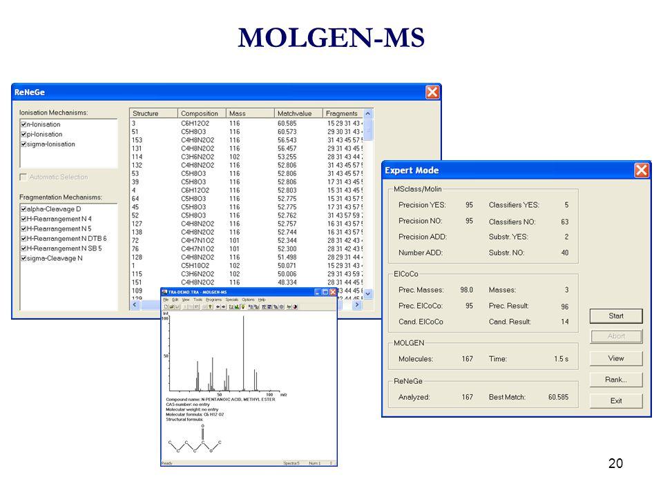 20 MOLGEN-MS