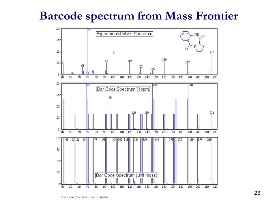 23 Barcode spectrum from Mass Frontier Example: MassFrontier Helpfile