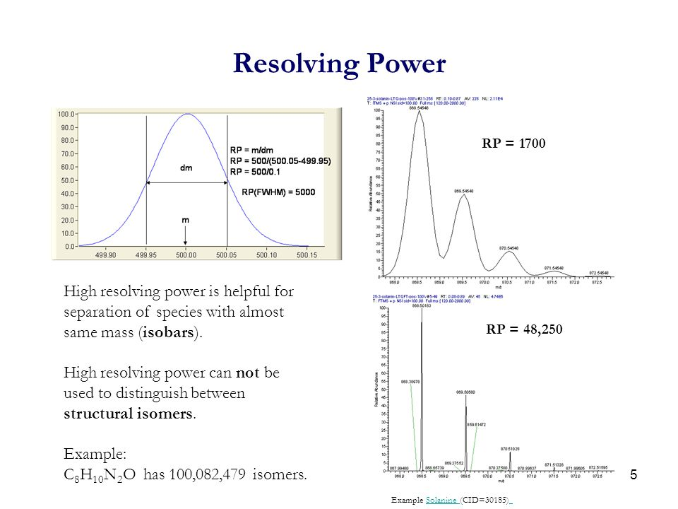 5 Resolving Power High resolving power is helpful for separation of species with almost same mass (isobars). High resolving power can not be used to d