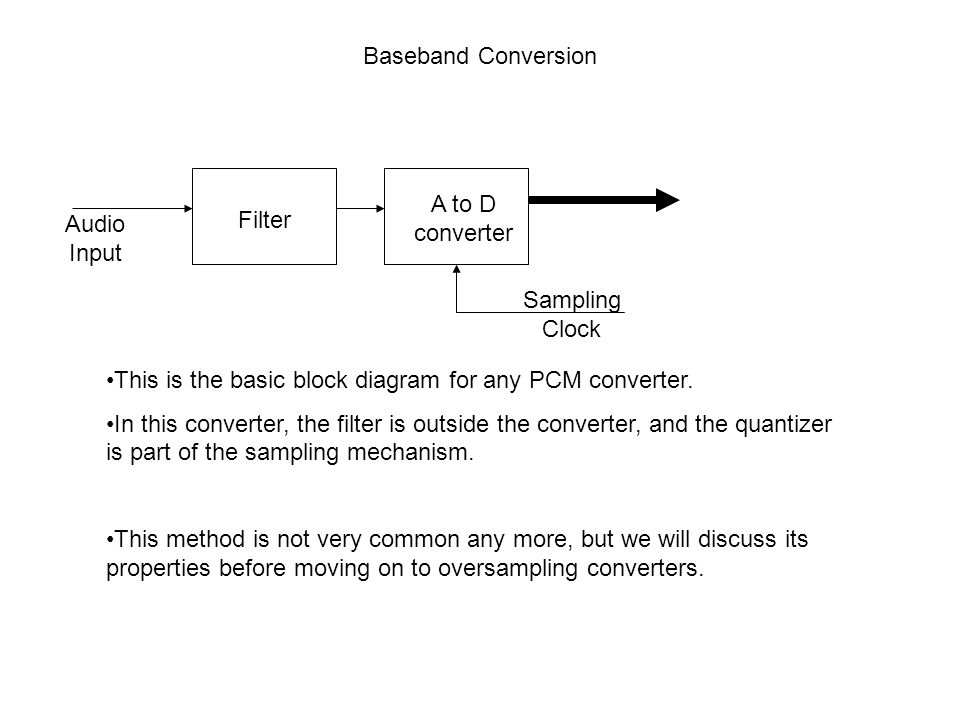 Baseband Conversion Audio Input Filter A to D converter This is the basic block diagram for any PCM converter. In this converter, the filter is outsid