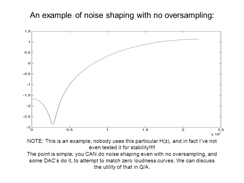 An example of noise shaping with no oversampling: NOTE: This is an example, nobody uses this particular H(z), and in fact Ive not even tested it for s