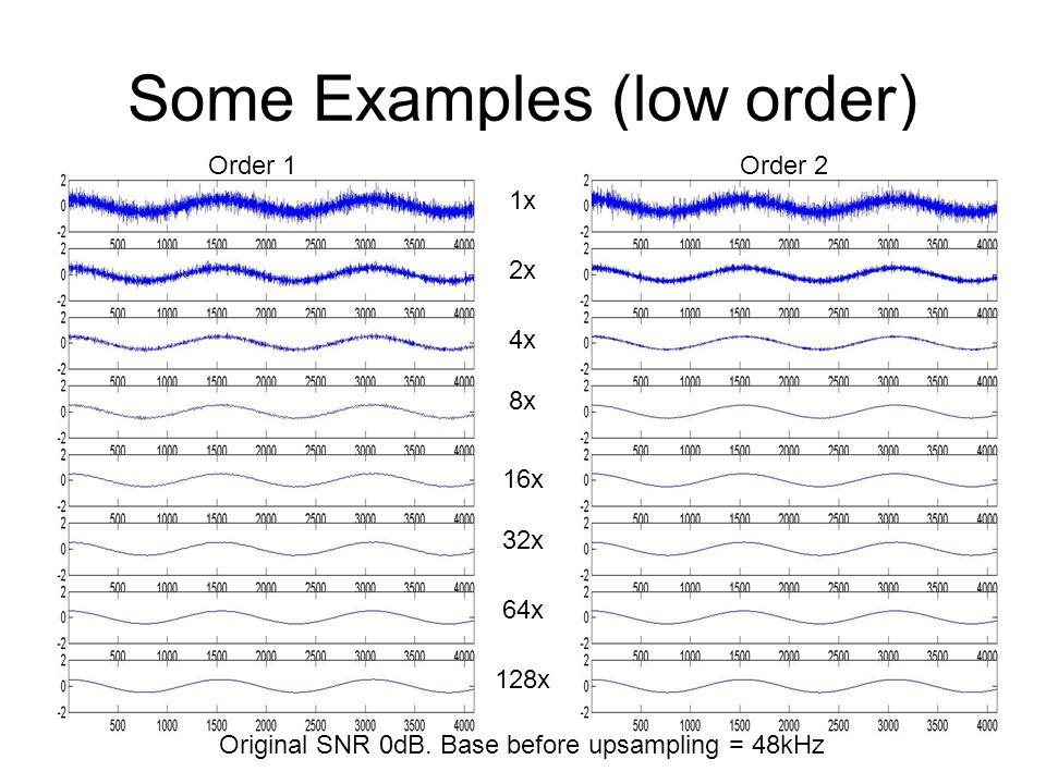 Some Examples (low order) Order 1Order 2 1x 2x 4x 8x 16x 32x 64x 128x Original SNR 0dB. Base before upsampling = 48kHz