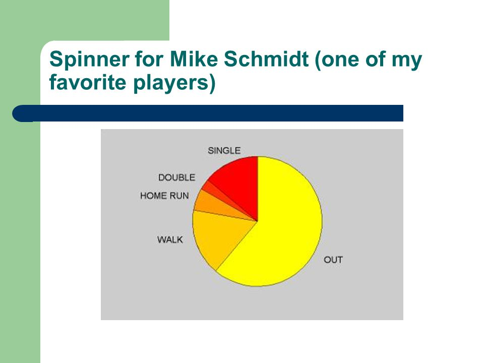 Spinner for Mike Schmidt (one of my favorite players)