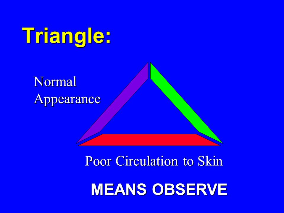 Triangle: Poor Circulation to Skin MEANS OBSERVE MEANS OBSERVE NormalAppearance