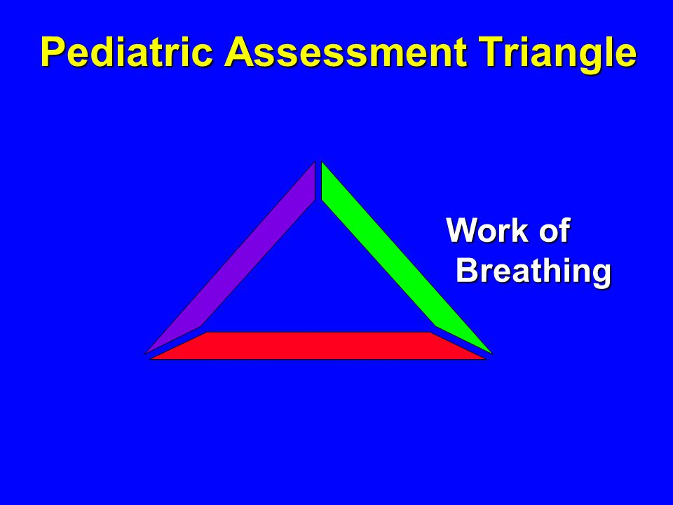 Pediatric Assessment Triangle Circulation to Skin