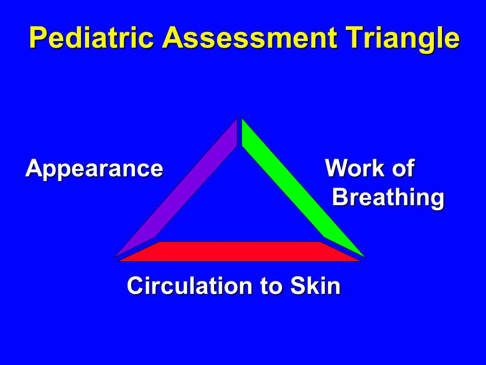 Pediatric Assessment Triangle Circulation to Skin Appearance Work of Breathing Breathing