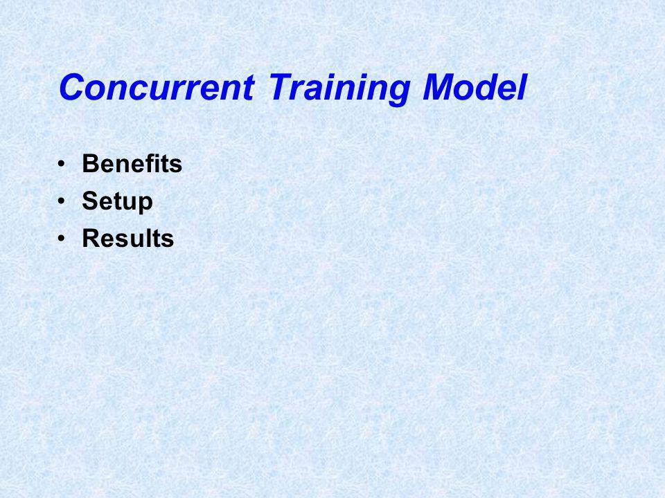 Concurrent Training Model Benefits Setup Results
