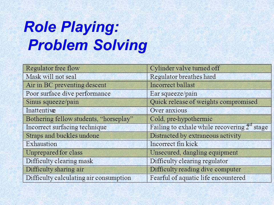 Role Playing: Problem Solving