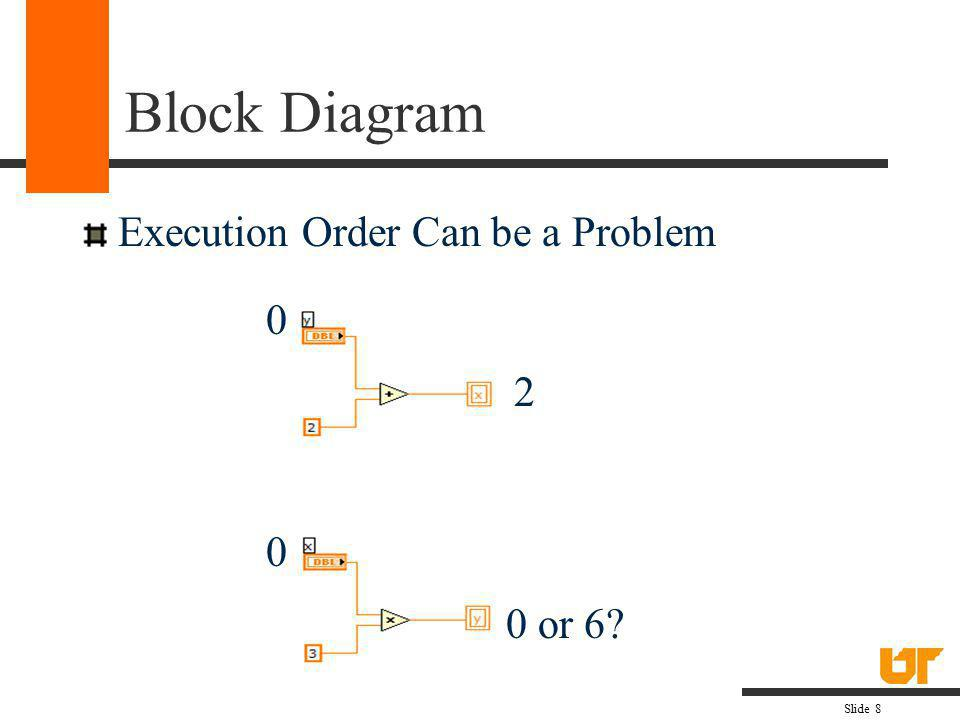Slide 9 Block Diagram Execution Order Can be a Problem Solve with Sequence Structures or Data Flow Right Click =>Structures => Flat Sequence => For Loop, While Loop, Timed Structure, ETC