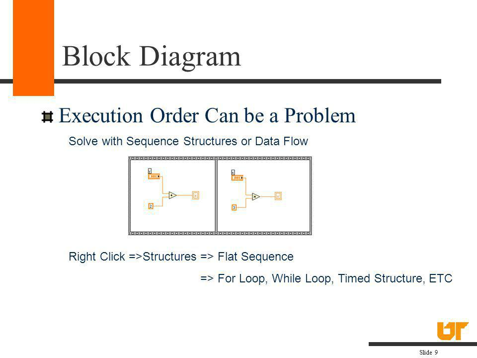 Slide 10 Express VIs Automate Frequently used operations Will be used to generate signals