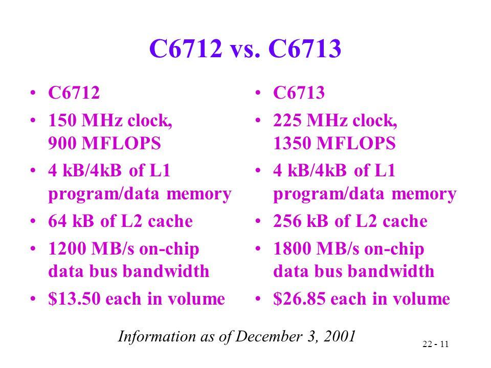 22 - 11 C6712 vs.