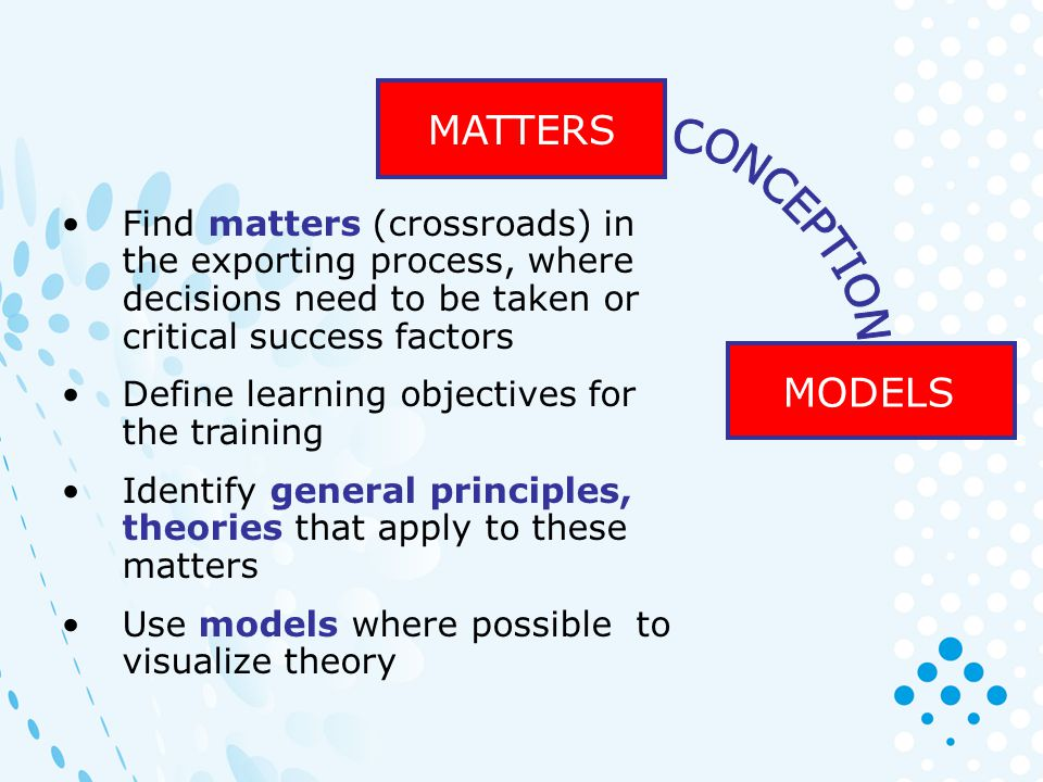 MATTERS Find matters (crossroads) in the exporting process, where decisions need to be taken or critical success factors Define learning objectives for the training Identify general principles, theories that apply to these matters Use models where possible to visualize theory MODELS