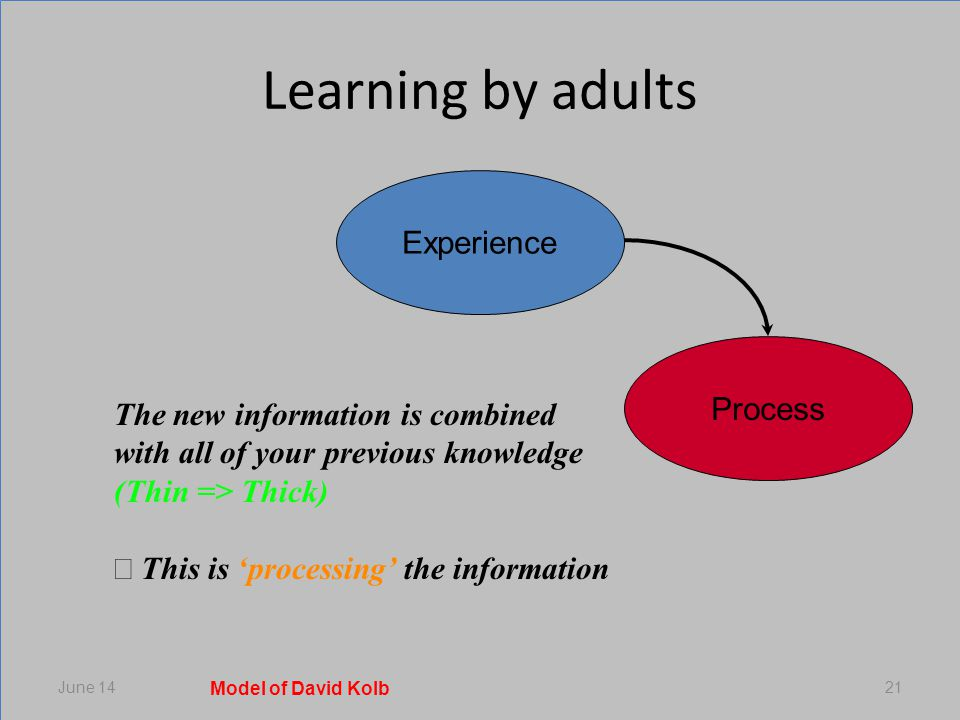 Learning by adults June 1421 Experience Process Model of David Kolb The new information is combined with all of your previous knowledge (Thin => Thick) This is processing the information