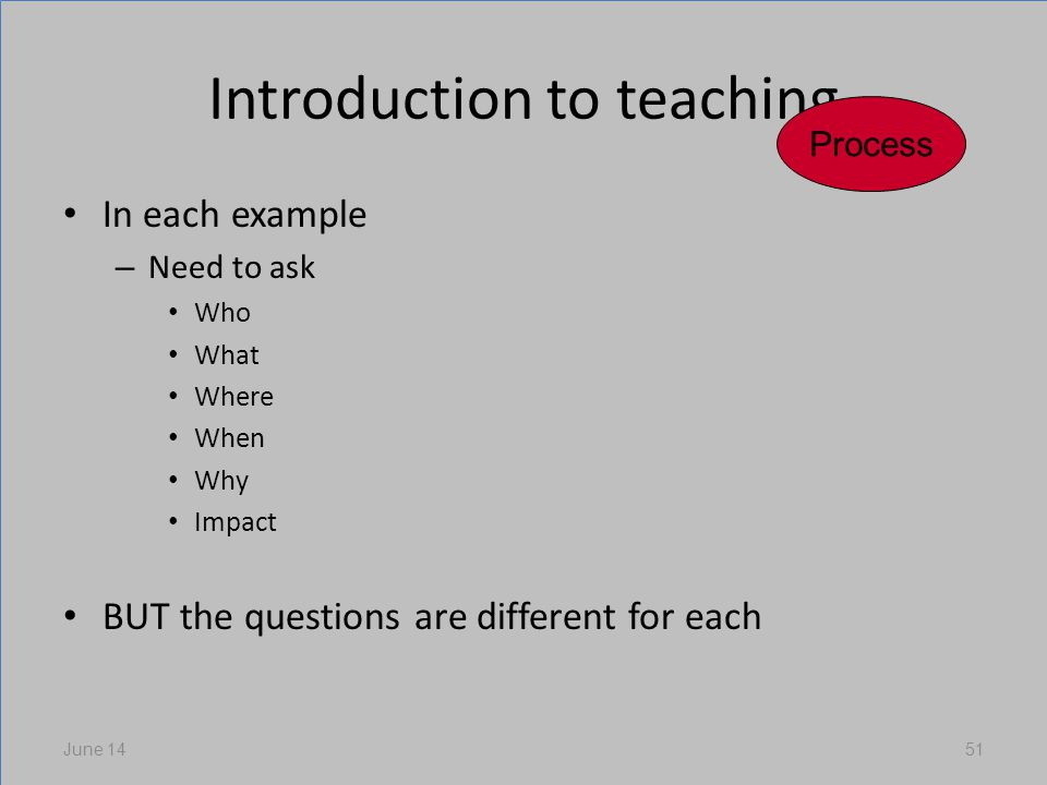 Introduction to teaching In each example – Need to ask Who What Where When Why Impact BUT the questions are different for each June 1451 Process