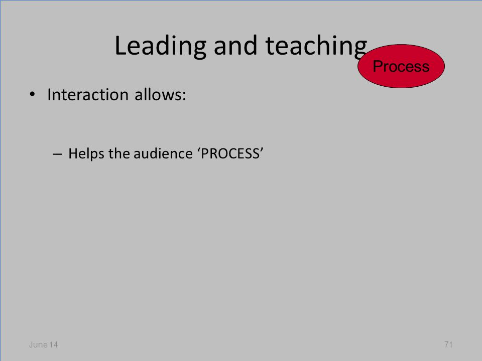 Leading and teaching Interaction allows: – Helps the audience PROCESS June 1471 Process