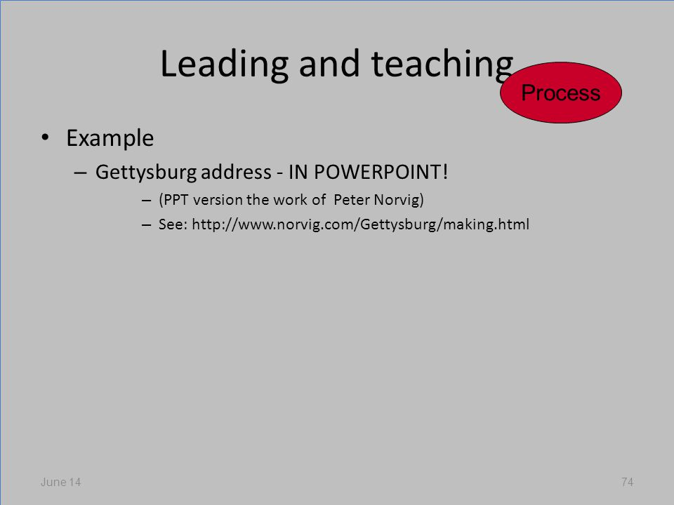 Leading and teaching Example – Gettysburg address - IN POWERPOINT.