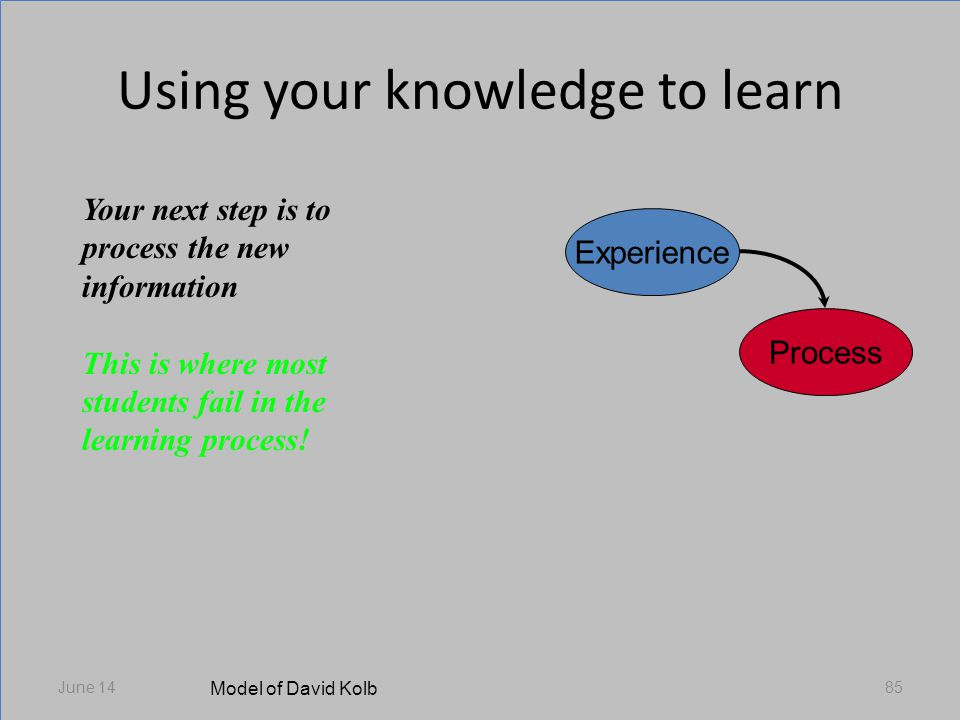 Using your knowledge to learn June 1485 Experience Process Model of David Kolb Your next step is to process the new information This is where most students fail in the learning process!