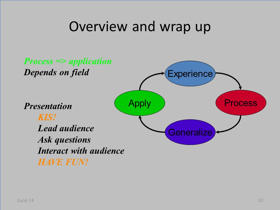 Overview and wrap up June 1493 Experience Process Generalize Apply Process => application Depends on field Presentation KIS.