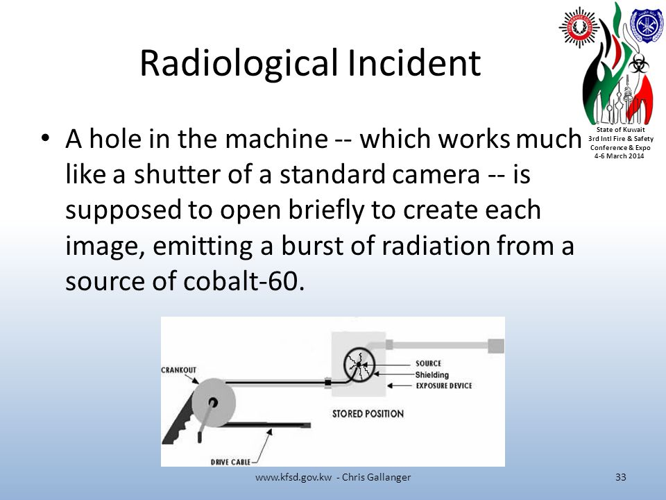 State of Kuwait 3rd Intl Fire & Safety Conference & Expo 4-6 March 2014 Radiological Incident A hole in the machine -- which works much like a shutter of a standard camera -- is supposed to open briefly to create each image, emitting a burst of radiation from a source of cobalt-60.