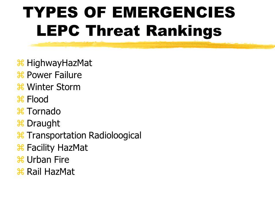 TYPES OF EMERGENCIES LEPC Threat Rankings zHighwayHazMat zPower Failure zWinter Storm zFlood zTornado zDraught zTransportation Radioloogical zFacility HazMat zUrban Fire zRail HazMat