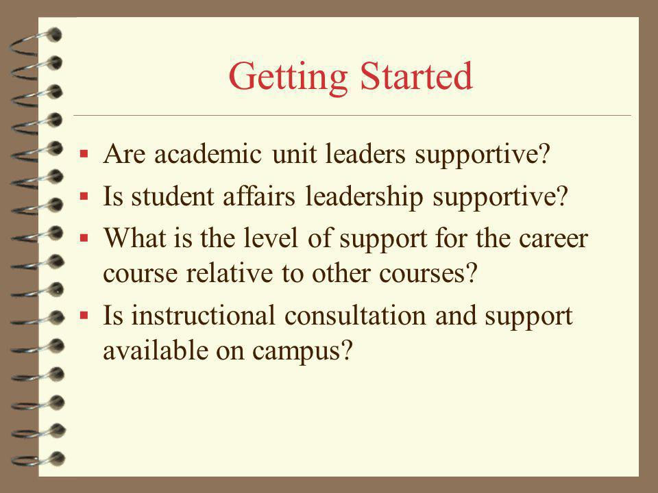 Getting Started Are academic unit leaders supportive.