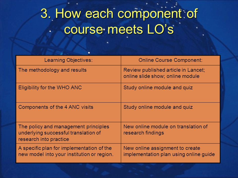 3. How each component of course meets LOs Learning Objectives:Online Course Component: The methodology and resultsReview published article in Lancet;
