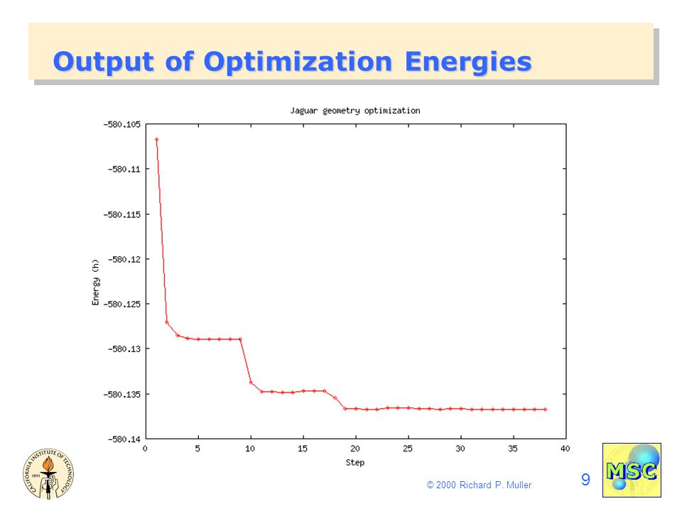 9 © 2000 Richard P. Muller Output of Optimization Energies