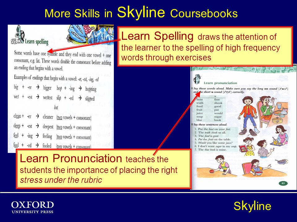 More Skills in S k y l ine Coursebooks S k y l ine Learn Spelling draws the attention of the learner to the spelling of high frequency words through exercises Learn Pronunciation teaches the students the importance of placing the right stress under the rubric
