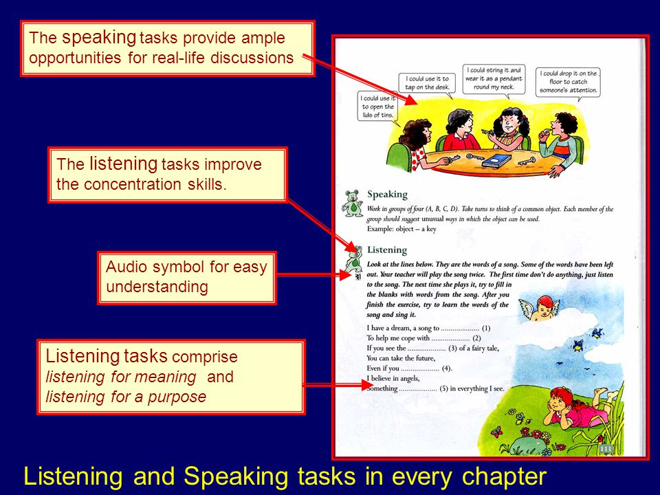 The writing tasks involve learners in meaningful composition tasks, the guidance for which evolve from the main theme of the reading text Writing Skills and Using the Dictionary section Dictionary skills help learners learn increase their knowledge of English and realize that dictionary is a resource book that ought to be used actively at the heart of a language course