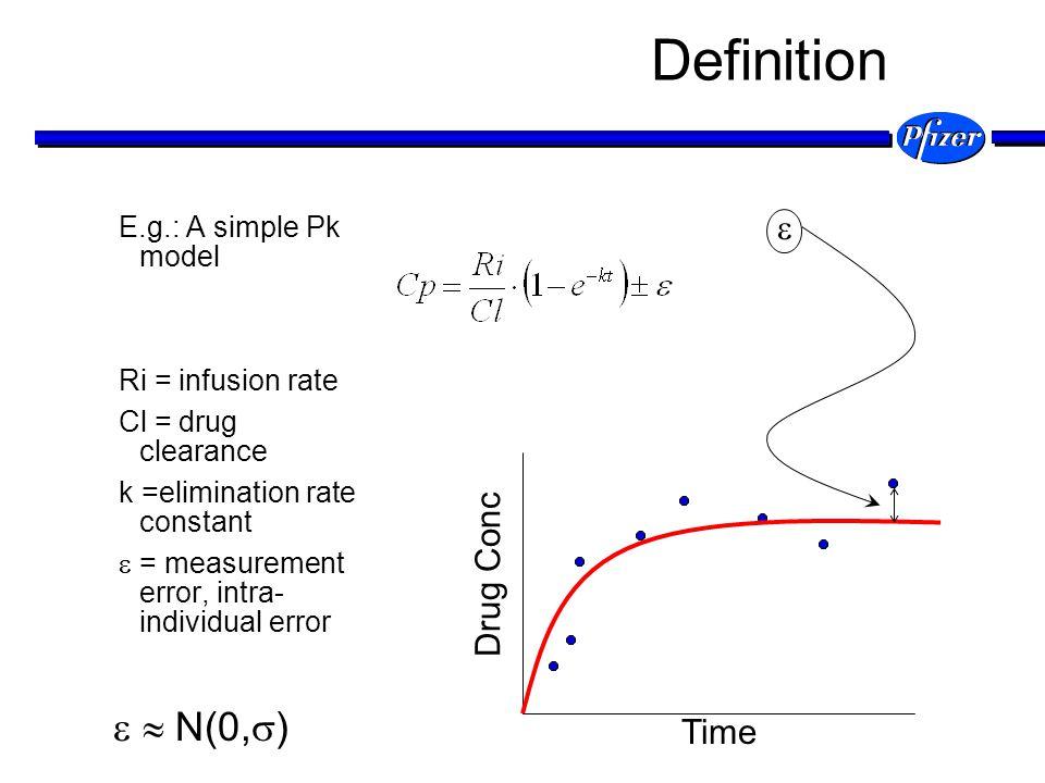 E.g.: A simple Pk model Ri = infusion rate Cl = drug clearance k =elimination rate constant = measurement error, intra- individual error Drug Conc Tim