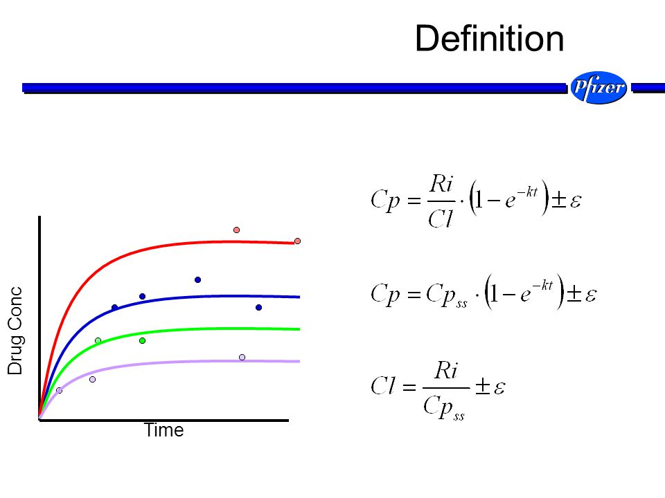 Population A (p) Population B (1-p) Mixture Model A model that implicitly assumes that some fraction p of the population has one set of typical values of response, and that the remaining fraction 1-p has another set of typical values
