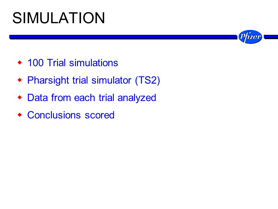 SIMULATION 100 Trial simulations Pharsight trial simulator (TS2) Data from each trial analyzed Conclusions scored