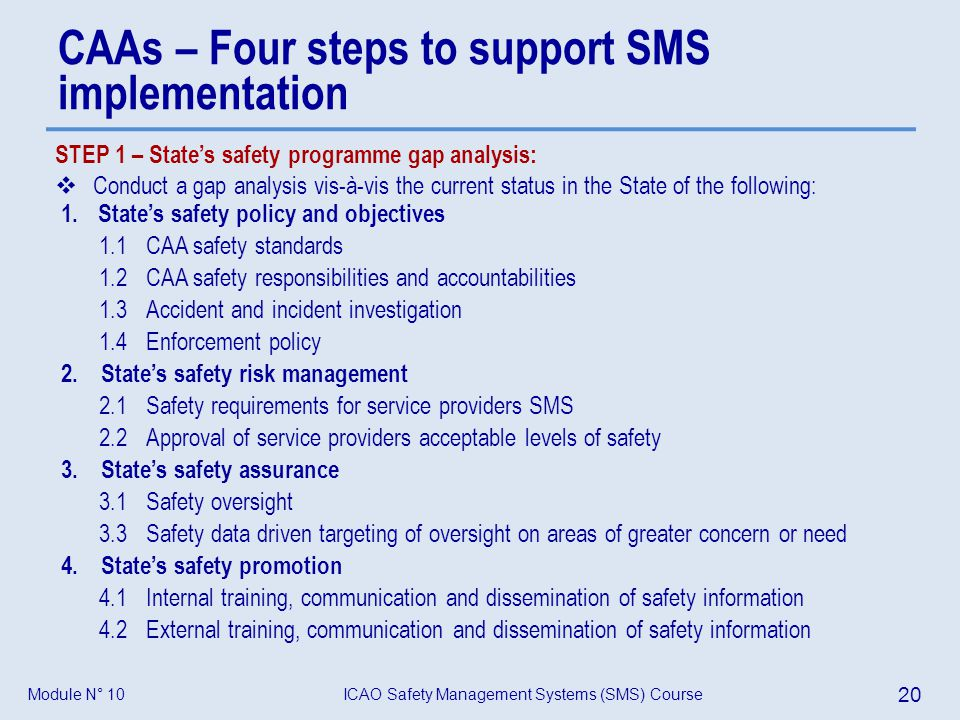 ICAO Safety Management Systems (SMS) Course 20 Module N° 10 CAAs – Four steps to support SMS implementation 1.States safety policy and objectives 1.1