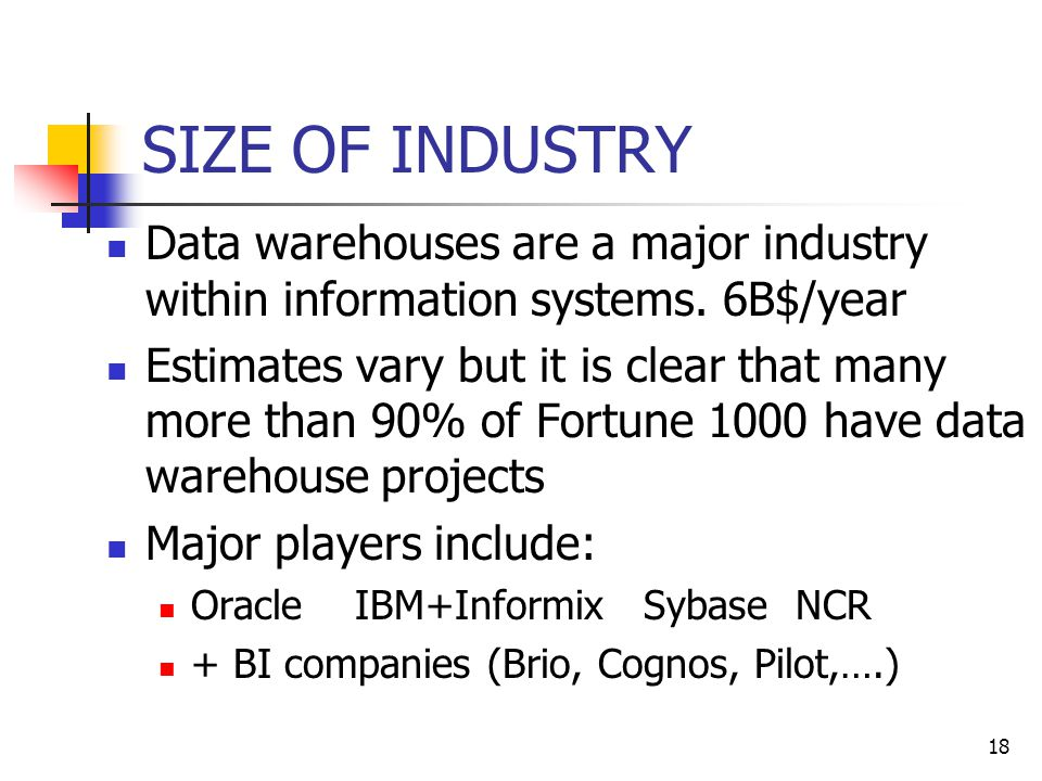 18 SIZE OF INDUSTRY Data warehouses are a major industry within information systems.