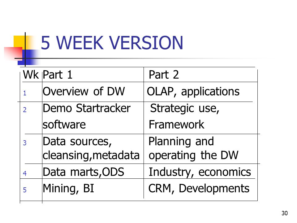 30 5 WEEK VERSION WkPart 1 Part 2 1 Overview of DW OLAP, applications 2 Demo Startracker Strategic use, software Framework 3 Data sources, Planning and cleansing,metadata operating the DW 4 Data marts,ODS Industry, economics 5 Mining, BI CRM, Developments