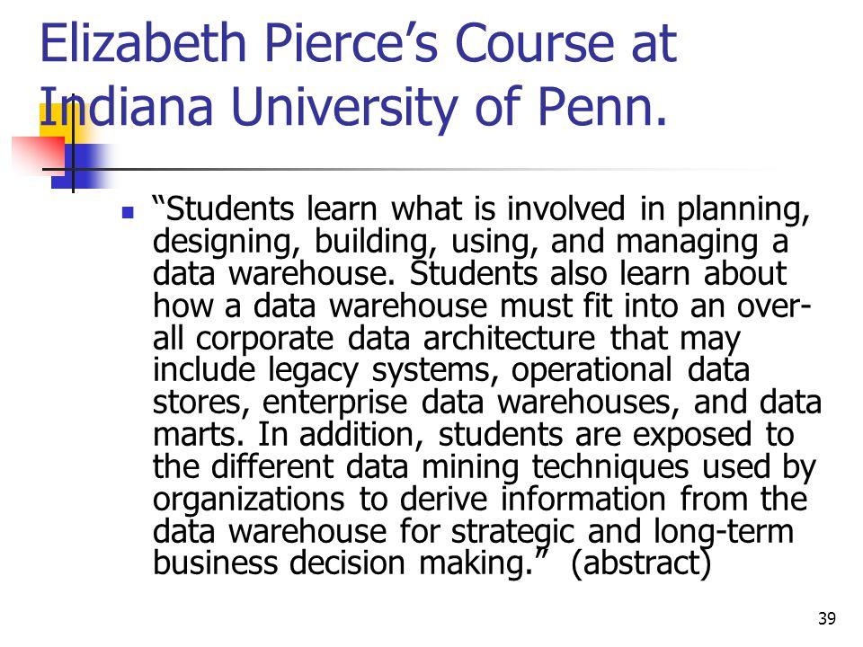 39 Elizabeth Pierces Course at Indiana University of Penn.
