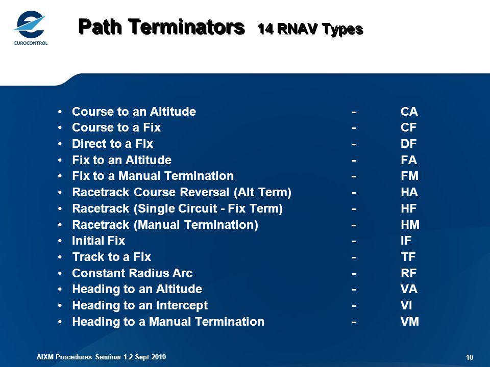 AIXM Procedures Seminar 1-2 Sept 2010 10 Path Terminators 14 RNAV Types Course to an Altitude-CA Course to a Fix - CF Direct to a Fix - DF Fix to an A