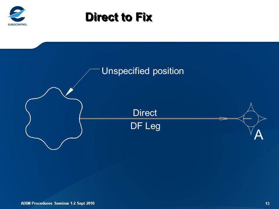 AIXM Procedures Seminar 1-2 Sept 2010 13 Direct DF Leg Unspecified position A Direct to Fix