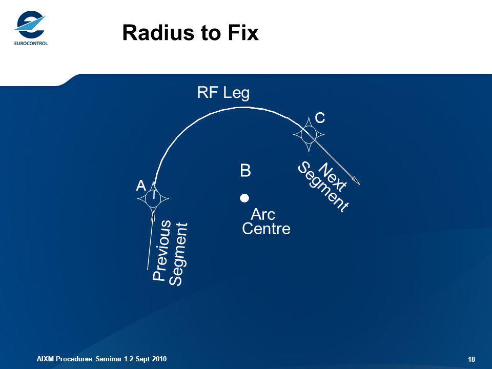 AIXM Procedures Seminar 1-2 Sept 2010 18 Previous Segment Arc Centre Next Segment A C B RF Leg Radius to Fix