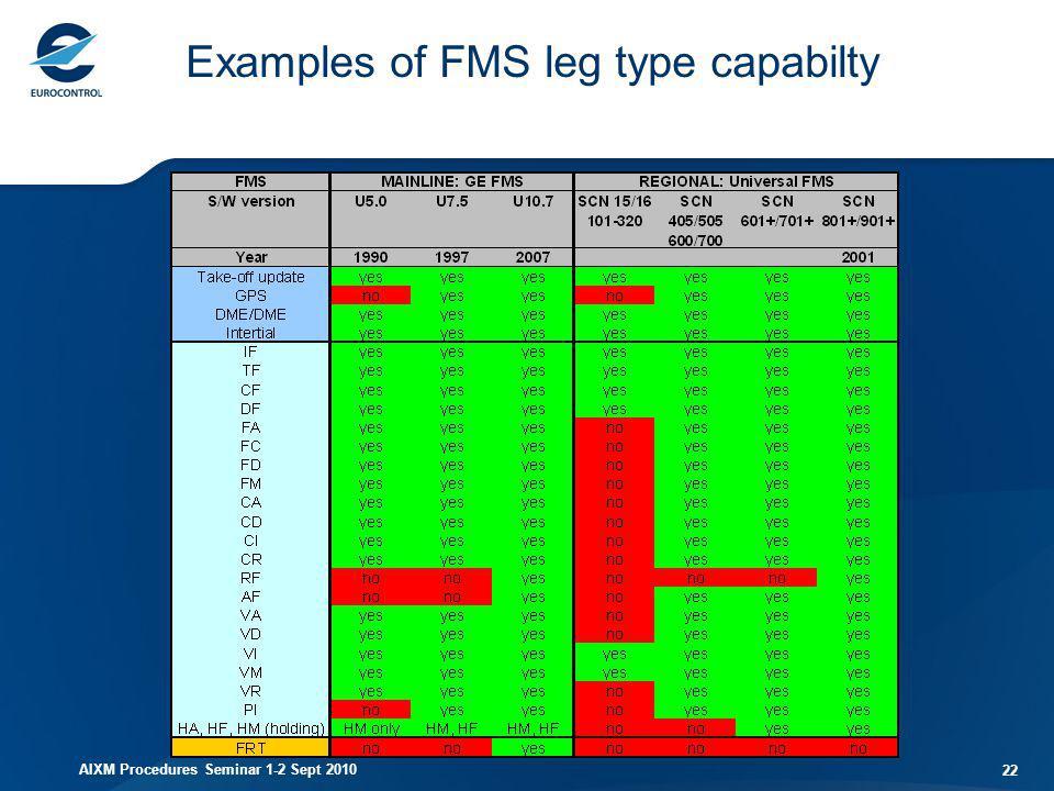 AIXM Procedures Seminar 1-2 Sept 2010 22 Examples of FMS leg type capabilty