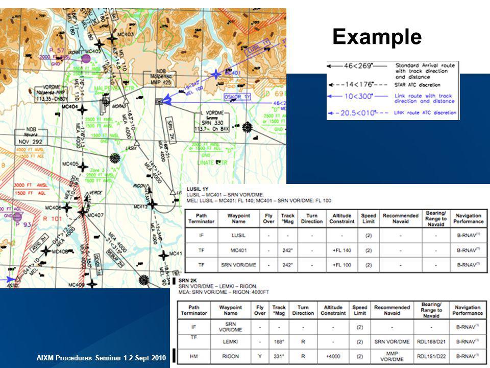AIXM Procedures Seminar 1-2 Sept 2010 37 Example