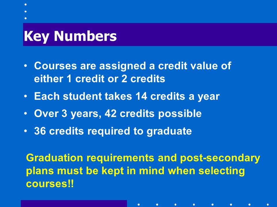 Key Numbers Courses are assigned a credit value of either 1 credit or 2 credits Each student takes 14 credits a year Over 3 years, 42 credits possible 36 credits required to graduate Graduation requirements and post-secondary plans must be kept in mind when selecting courses!!