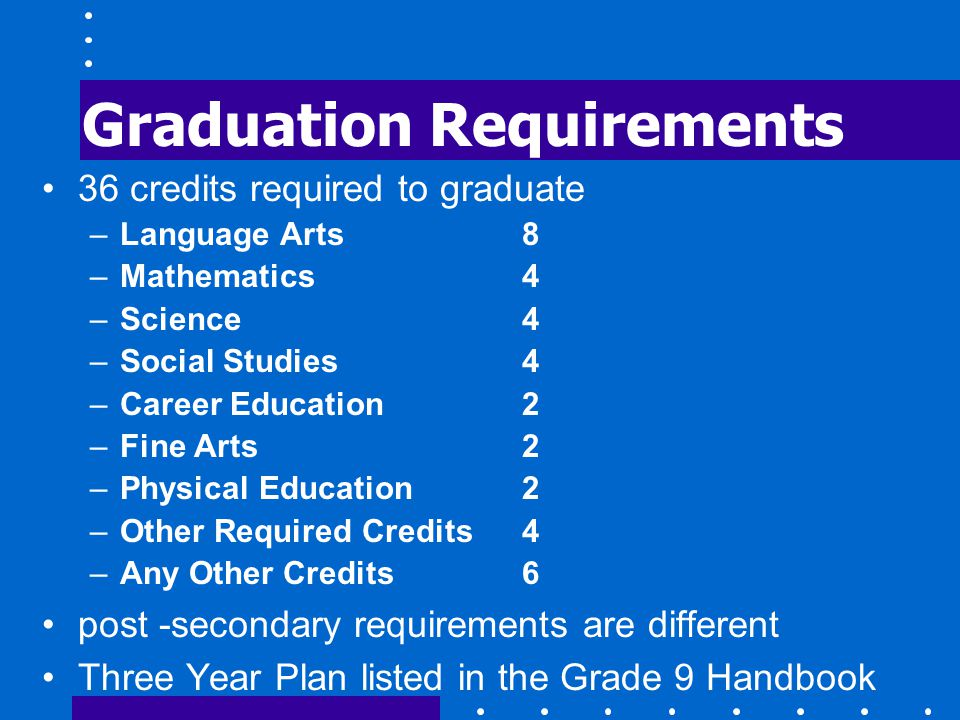 36 credits required to graduate –Language Arts8 –Mathematics4 –Science4 –Social Studies4 –Career Education2 –Fine Arts2 –Physical Education2 –Other Required Credits4 –Any Other Credits6 post -secondary requirements are different Three Year Plan listed in the Grade 9 Handbook