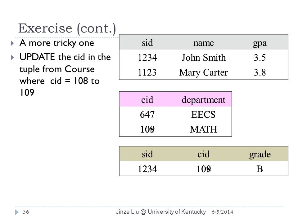 6/5/2014 Jinze Liu @ University of Kentucky 36 Exercise (cont.) A more tricky one UPDATE the cid in the tuple from Course where cid = 108 to 109 sidnamegpa 1234John Smith3.5 1123Mary Carter3.8 ciddepartment 647EECS 108MATH sidcidgrade 1234108B ciddepartment 647EECS 109MATH sidcidgrade 1234109B
