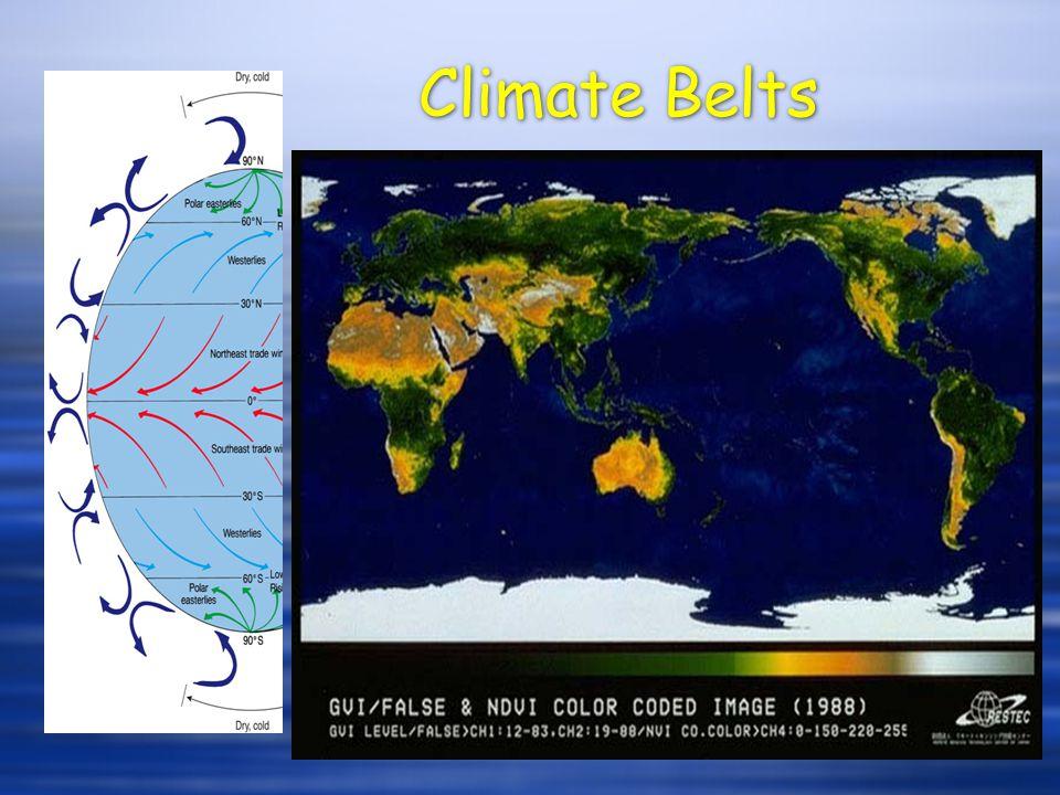 Climate Belts