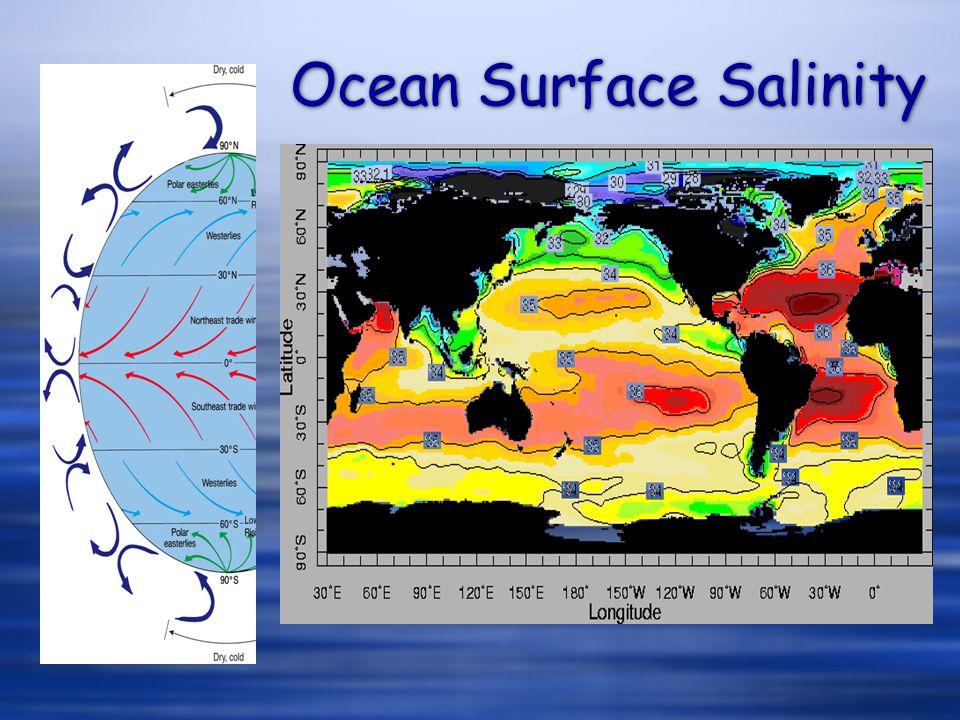 Ocean Surface Salinity