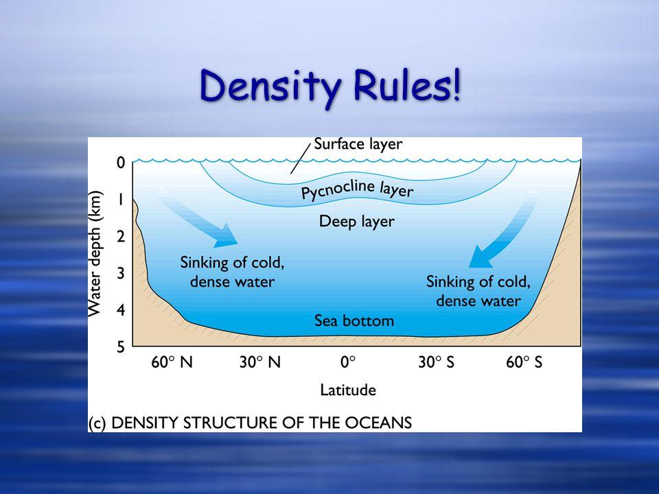 Density Rules!