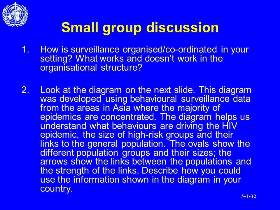 5-1-32 Small group discussion 1.How is surveillance organised/co-ordinated in your setting.