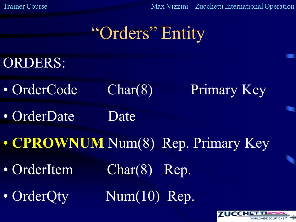 Trainer CourseMax Vizzini – Zucchetti International Operation Orders Entity ORDERS: OrderCode Char(8) Primary Key OrderDate Date CPROWNUM Num(8) Rep.
